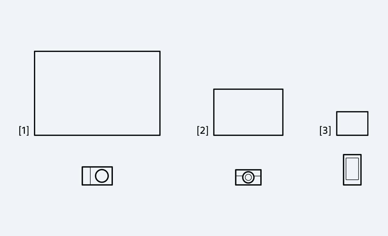 En illustrasjon som sammenligner sensorstørrelsene til ZV-E10, et kompaktkamera med en sensor på én tomme, og en smarttelefon med en sensor på 1/2,3tommer